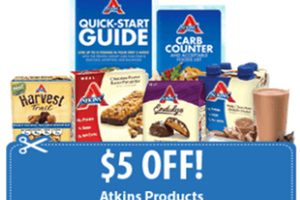 FREE Atkins Quick-Start Kit + $5 off Atkin Product Coupon